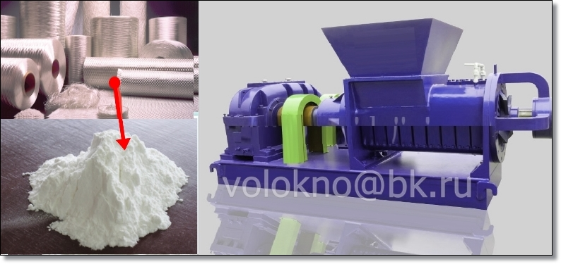 Утилизация полимерных кОмпозитных материалов